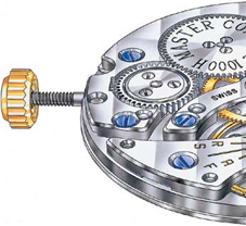 watch movements explained
