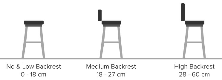 A Guide To Different Types Of Bar Stools Crazysales