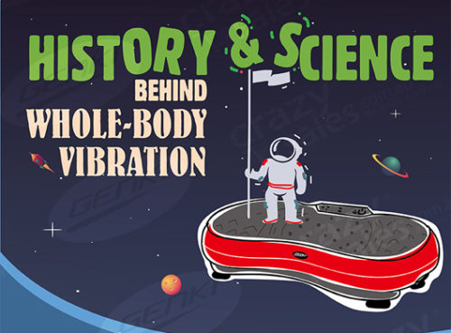 History & Science behind Whole-Body Vibration | Vibration Plate Machine Reviews